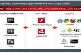 Adobe Air 15
